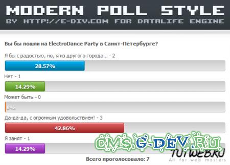 Modern Poll Style - изменённый вид голосования DLE 9