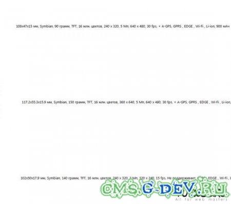 Модуль Catalog 1.0 (Каталог товаров) для DLE