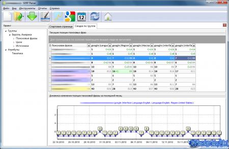 SERP Parser 1.3.0.1416