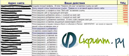 База Траст сайтов за 21 августа 2011