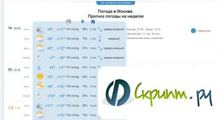 Погода на неделю для DLE 9.4