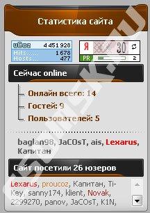 Обновленная статистика для Ucoz