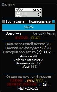 Статистика сайта для uCoz + доп.модули - Информеры для ucoz
