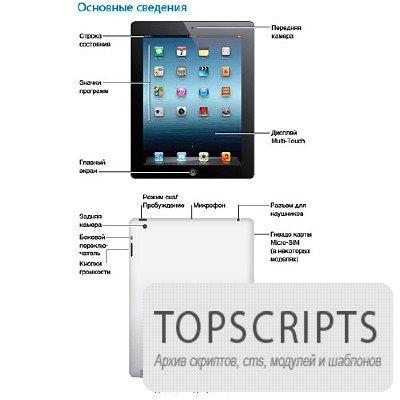 �� � iPad