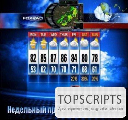 Недельный прогноз погоды в Трее