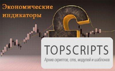Forex книга - Экономические индикаторы